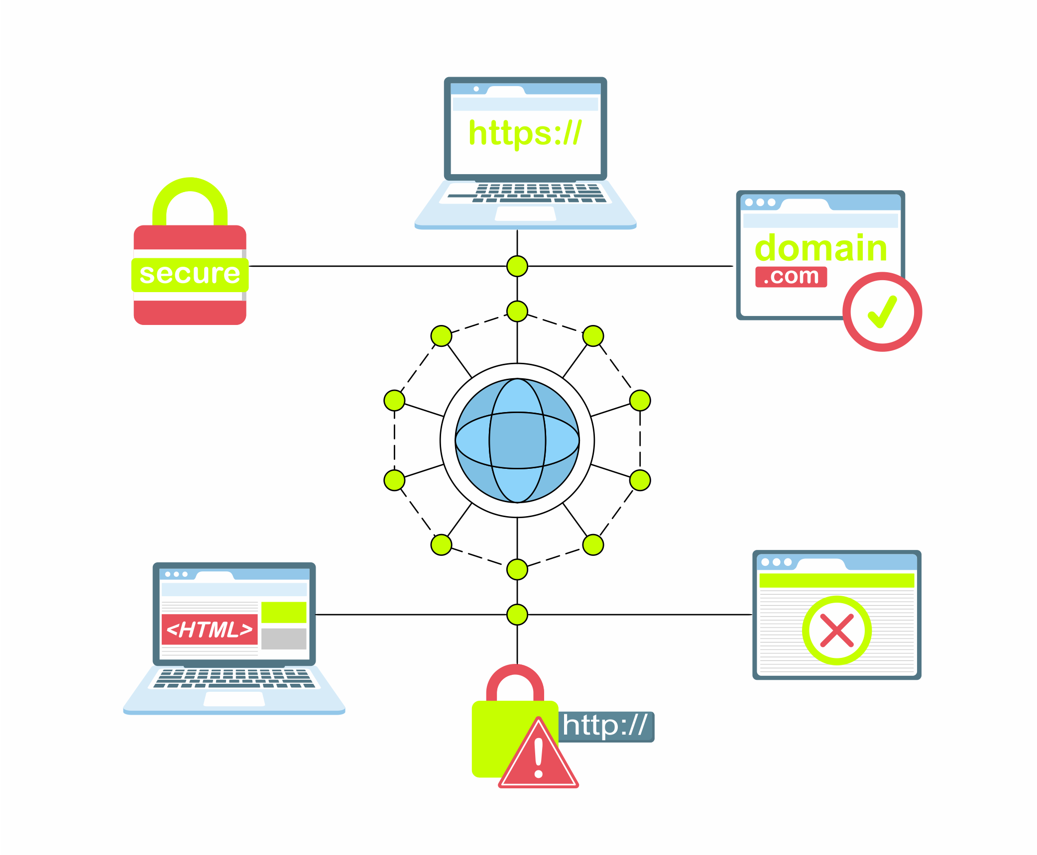 all about dns address.ipv4 and ipv6