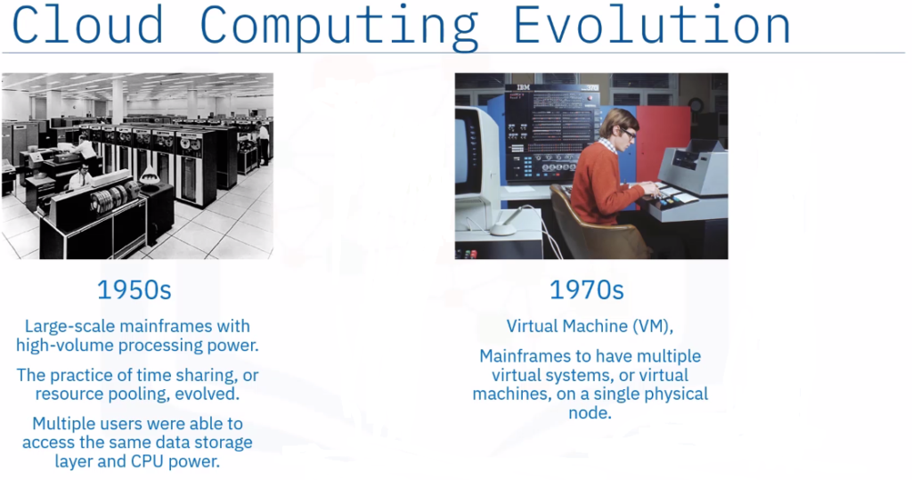 cloud computing evolution