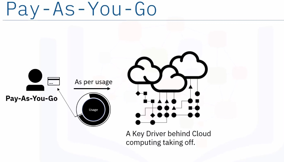 pay-as-you-go or utility computing model for cloud computing